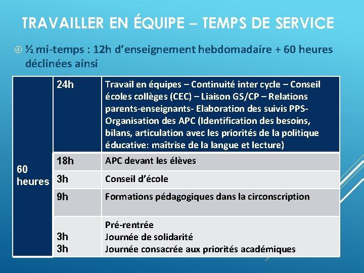 TRAVAILLER EN ÉQUIPE – TEMPS DE SERVICE ½ mi-temps : 12 h d'enseignement hebdomadaire