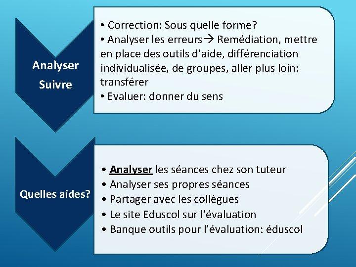 Analyser Suivre • Correction: Sous quelle forme? • Analyser les erreurs Remédiation, mettre en