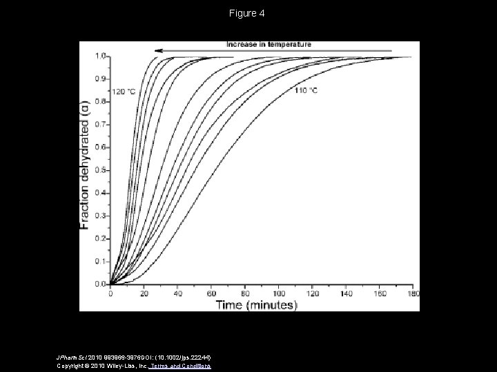 Figure 4 JPharm. Sci 2010 993966 -3976 DOI: (10. 1002/jps. 22244) Copyright © 2010