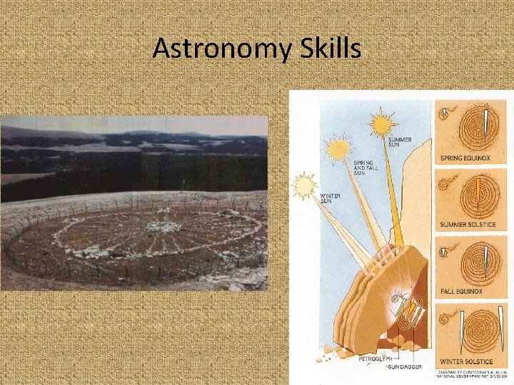 Astronomy Skills