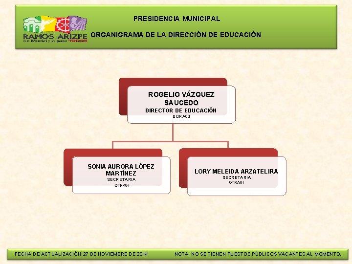 PRESIDENCIA MUNICIPAL ORGANIGRAMA DE LA DIRECCIÓN DE EDUCACIÓN ROGELIO VÁZQUEZ SAUCEDO DIRECTOR DE