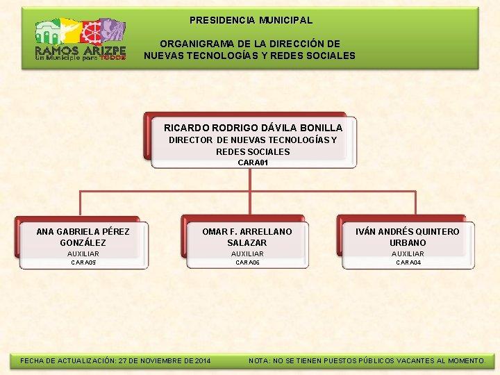 PRESIDENCIA MUNICIPAL ORGANIGRAMA DE LA DIRECCIÓN DE NUEVAS TECNOLOGÍAS Y REDES SOCIALES RICARDO
