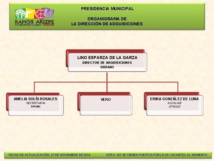 PRESIDENCIA MUNICIPAL ORGANIGRAMA DE LA DIRECCIÓN DE ADQUISICIONES LINO ESPARZA DE LA GARZA