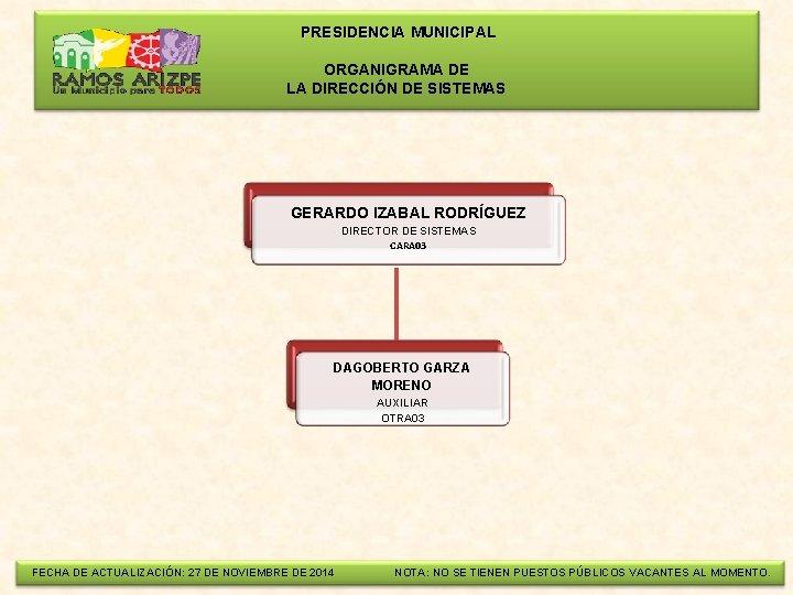 PRESIDENCIA MUNICIPAL ORGANIGRAMA DE LA DIRECCIÓN DE SISTEMAS GERARDO IZABAL RODRÍGUEZ DIRECTOR DE