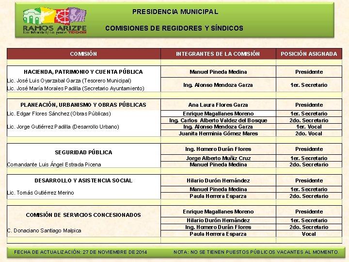 PRESIDENCIA MUNICIPAL COMISIONES DE REGIDORES Y SÍNDICOS COMISIÓN HACIENDA, PATRIMONIO Y CUENTA PÚBLICA