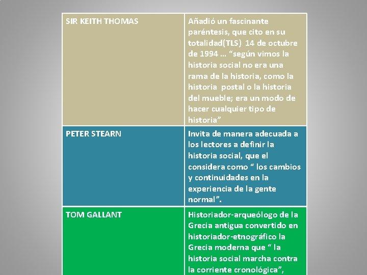 SIR KEITH THOMAS PETER STEARN TOM GALLANT Añadió un fascinante paréntesis, que cito en