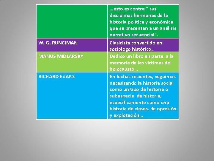 """W. G. RUNCIMAN MANUS MIDLARSKY RICHARD EVANS …esto es contra """" sus disciplinas hermanas"""