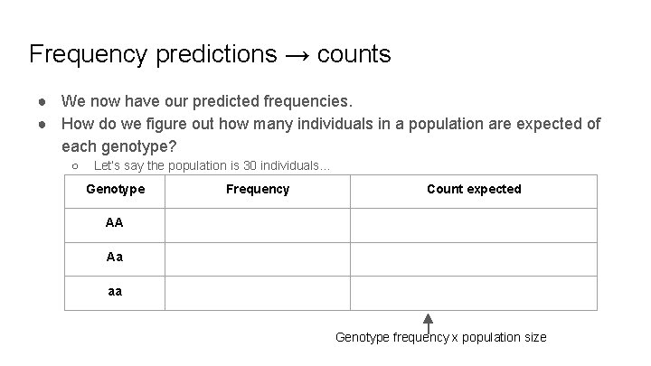 Frequency predictions → counts ● We now have our predicted frequencies. ● How do