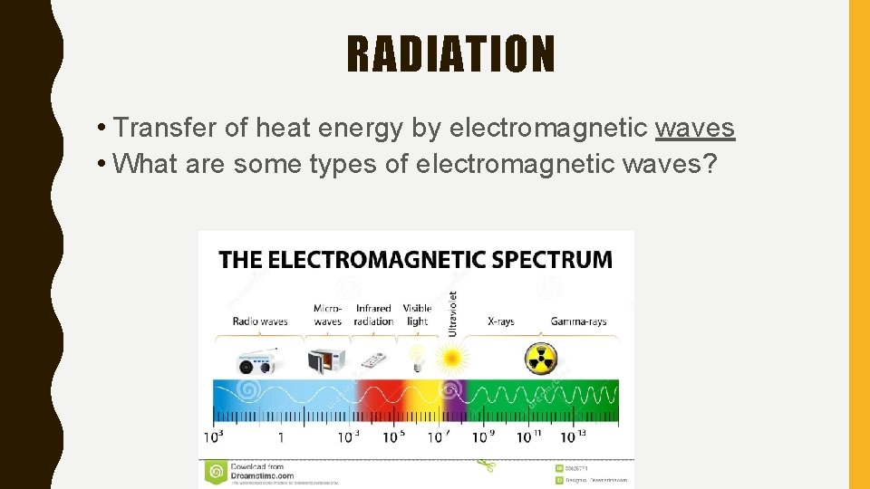RADIATION • Transfer of heat energy by electromagnetic waves • What are some types