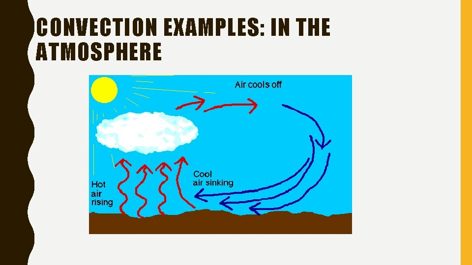 CONVECTION EXAMPLES: IN THE ATMOSPHERE