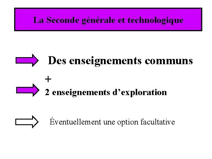 La Seconde générale et technologique Des enseignements communs + 2 enseignements d'exploration Éventuellement une