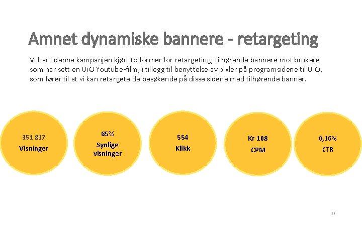 Amnet dynamiske bannere - retargeting Vi har i denne kampanjen kjørt to former for