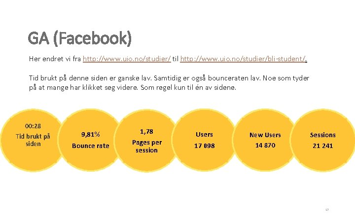 GA (Facebook) Her endret vi fra http: //www. uio. no/studier/ til http: //www. uio.
