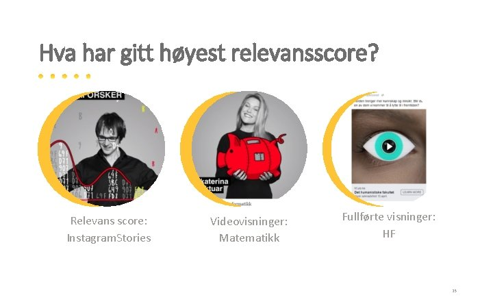Hva har gitt høyest relevansscore? Relevans score: Instagram. Stories Videovisninger: Matematikk Fullførte visninger: HF
