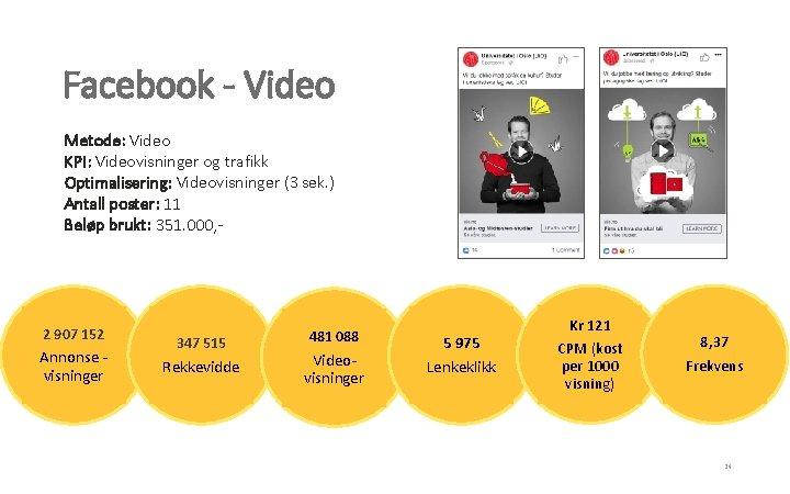 Facebook - Video Metode: Video KPI: Videovisninger og trafikk Optimalisering: Videovisninger (3 sek. )