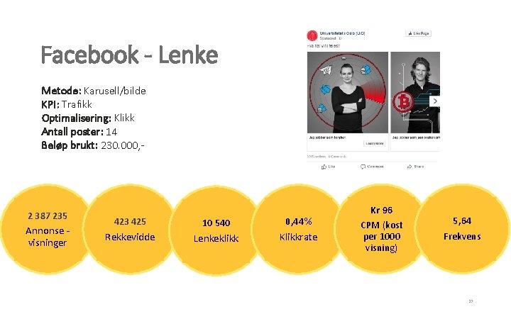 Facebook - Lenke Metode: Karusell/bilde KPI: Trafikk Optimalisering: Klikk Antall poster: 14 Beløp brukt: