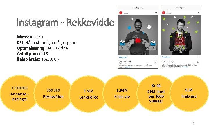 Instagram - Rekkevidde Metode: Bilde KPI: Nå flest mulig i målgruppen Optimalisering: Rekkevidde Antall