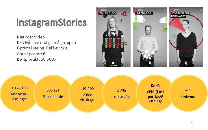 Instagram. Stories Metode: Video KPI: Nå flest mulig i målgruppen Optimalisering: Rekkevidde Antall poster: