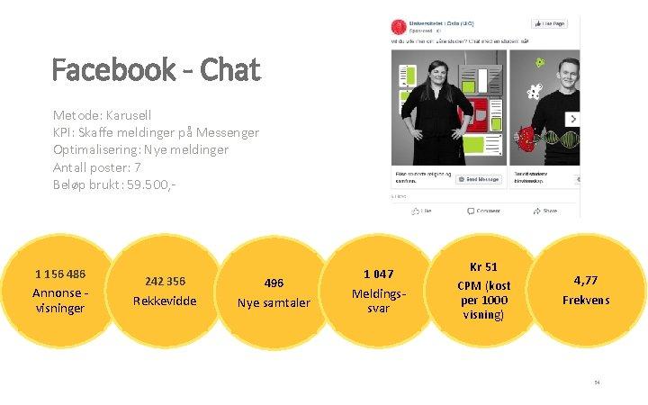 Facebook - Chat Metode: Karusell KPI: Skaffe meldinger på Messenger Optimalisering: Nye meldinger Antall