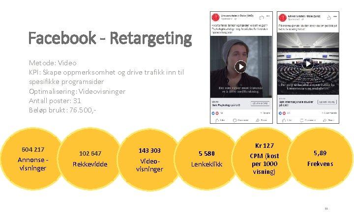 Facebook - Retargeting Metode: Video KPI: Skape oppmerksomhet og drive trafikk inn til spesifikke