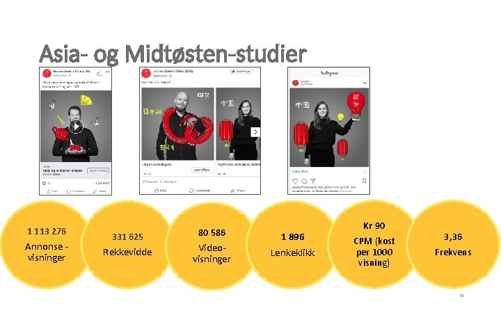 Asia- og Midtøsten-studier 1 113 276 Annonse visninger 331 625 Rekkevidde 80 586 Videovisninger