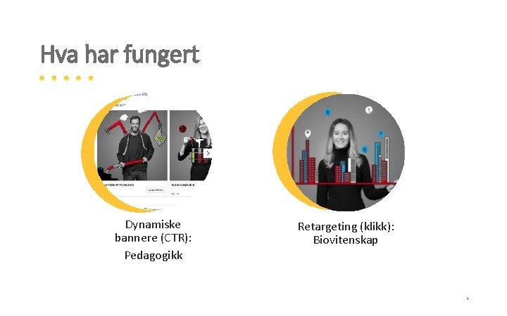 Hva har fungert Dynamiske bannere (CTR): Pedagogikk Retargeting (klikk): Biovitenskap 8