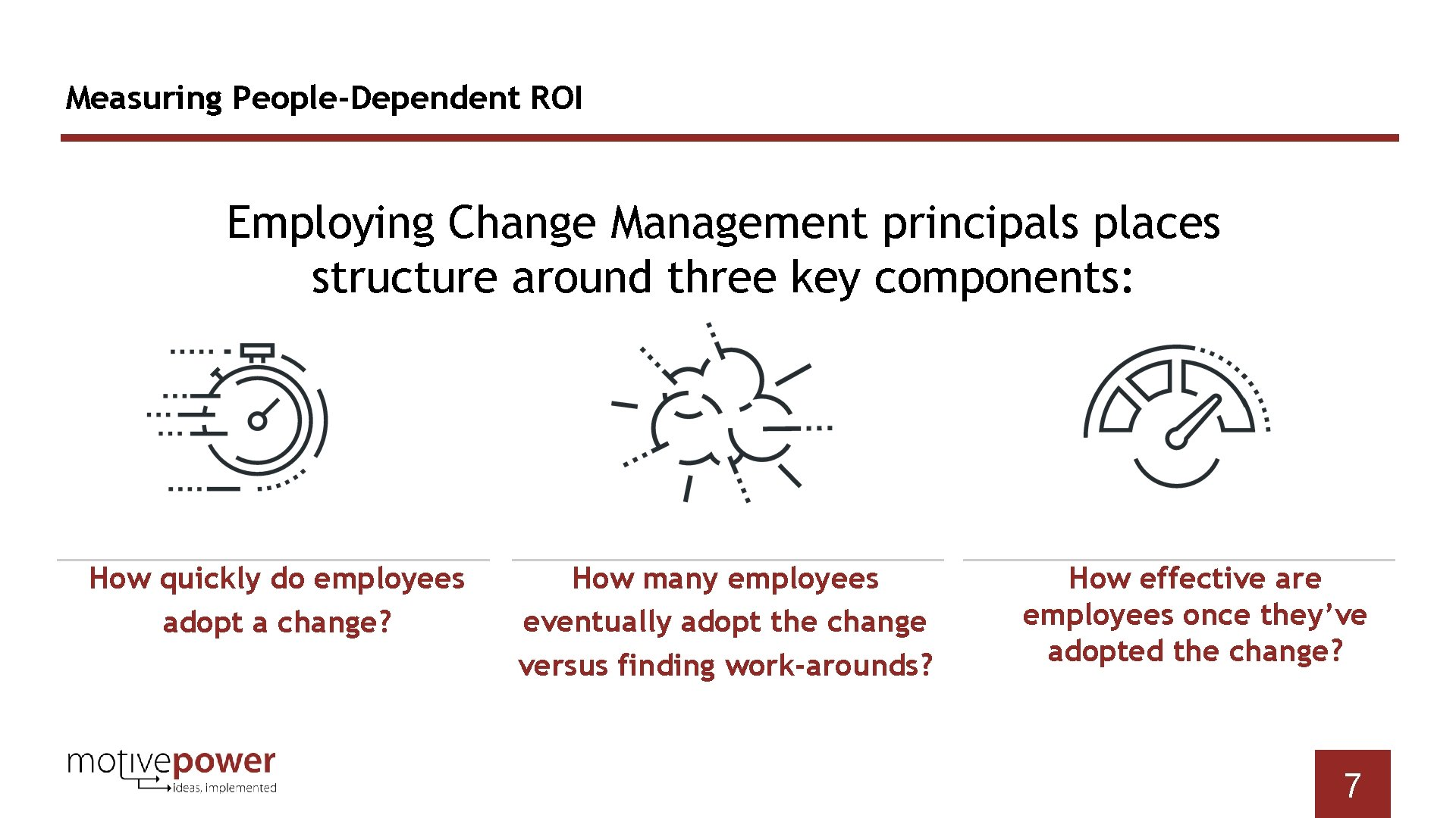 Measuring People-Dependent ROI Employing Change Management principals places structure around three key components: How