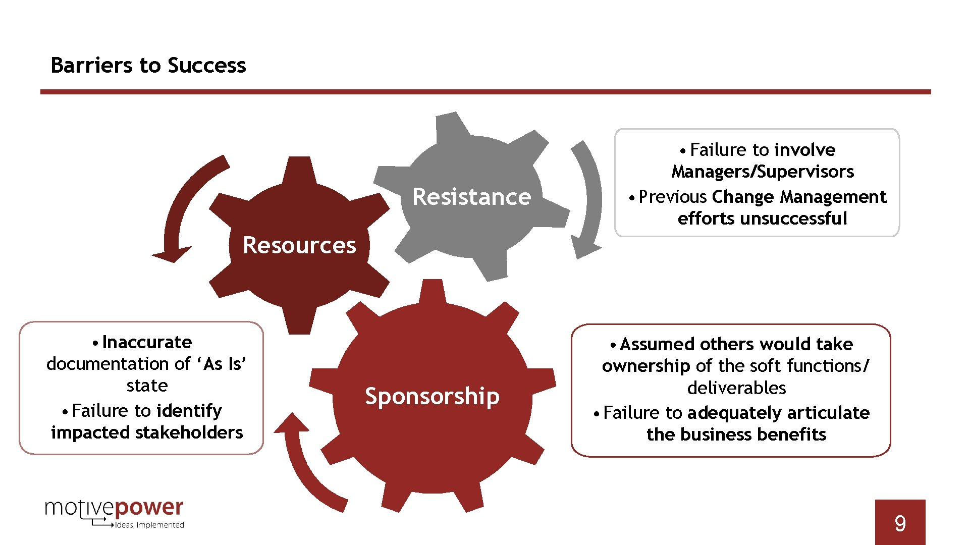 Barriers to Success Resistance • Failure to involve Managers/Supervisors • Previous Change Management efforts