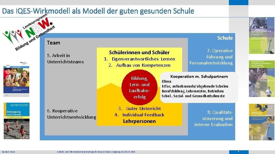 Das IQES-Wirkmodell als Modell der guten gesunden Schule Team 5. Arbeit in Unterrichtsteams Schülerinnen