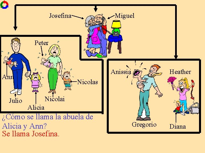 Josefina Miguel Peter Anissia Ann Julio Heather Nicolas Nicolai Alicia ¿Cómo se llama la