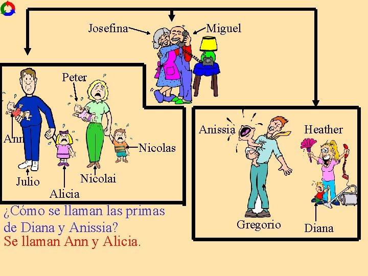 Josefina Miguel Peter Anissia Ann Julio Heather Nicolas Nicolai Alicia ¿Cómo se llaman las