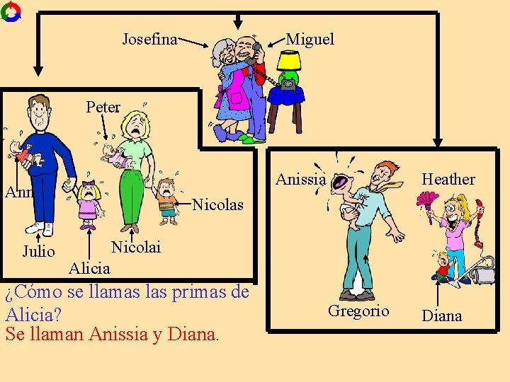 Josefina Miguel Peter Anissia Ann Julio Heather Nicolas Nicolai Alicia ¿Cómo se llamas las