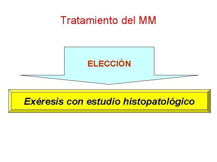 Tratamiento del MM ELECCIÓN Exéresis con estudio histopatológico