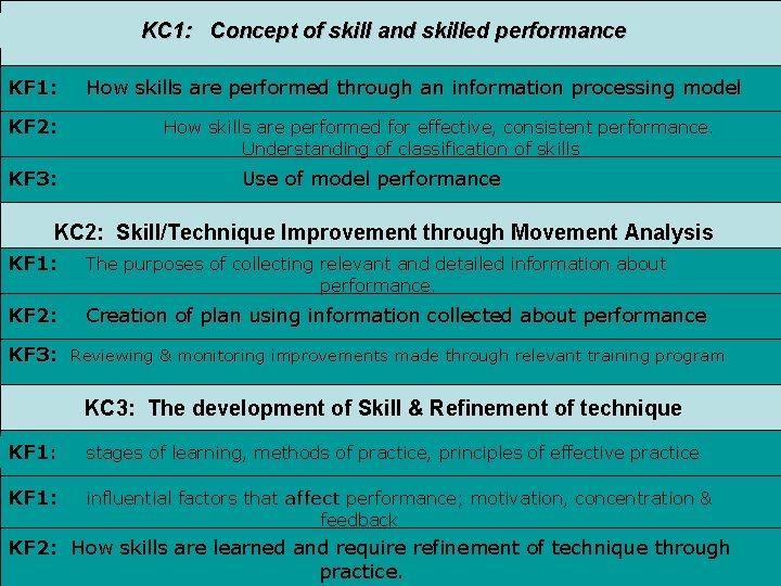 KC 1: Concept of skill and skilled performance KF 1: KF 2: KF 3: