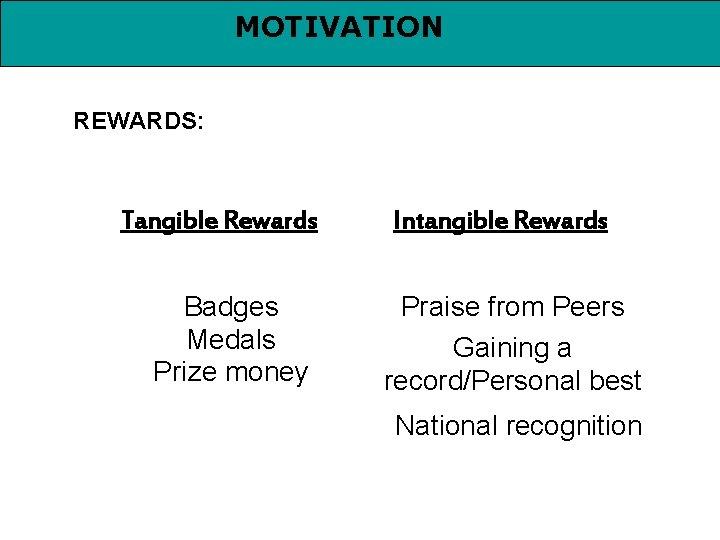 MOTIVATION REWARDS: Tangible Rewards Badges Medals Prize money Intangible Rewards Praise from Peers Gaining