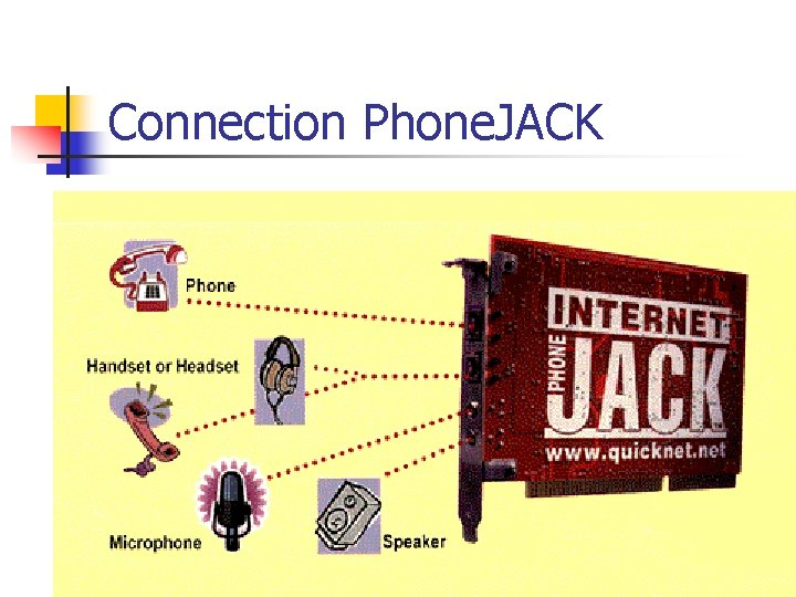 Connection Phone. JACK