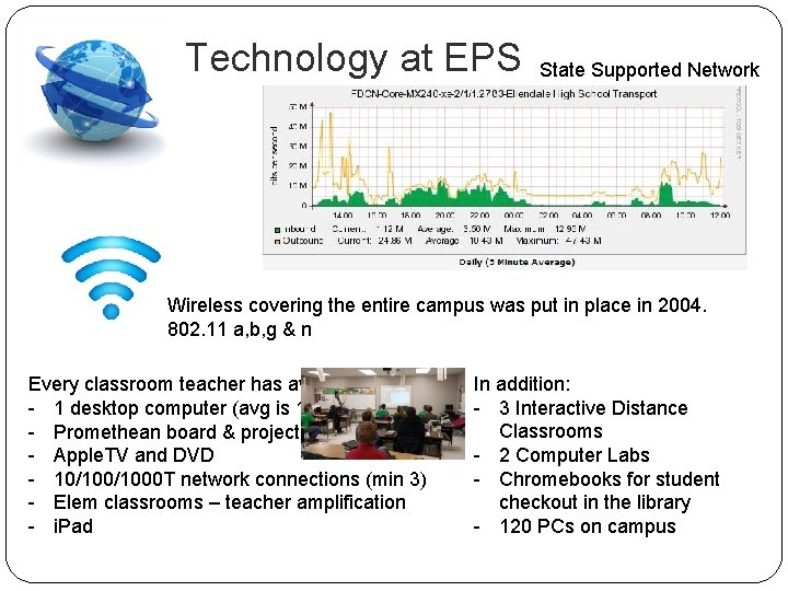 Technology at EPS State Supported Network Wireless covering the entire campus was put in