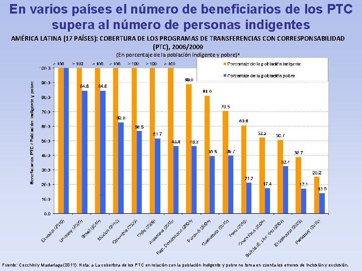 En varios países el número de beneficiarios de los PTC supera al número de