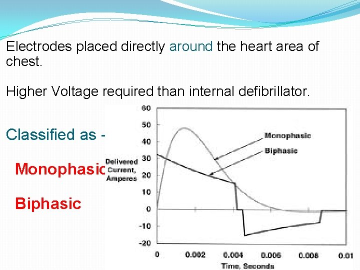 Electrodes placed directly around the heart area of chest. Higher Voltage required than internal