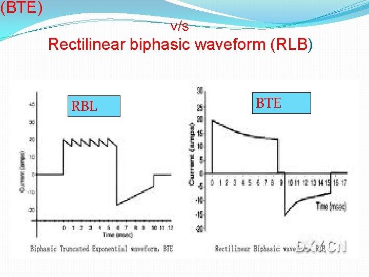 (BTE) v/s Rectilinear biphasic waveform (RLB) RBL BTE