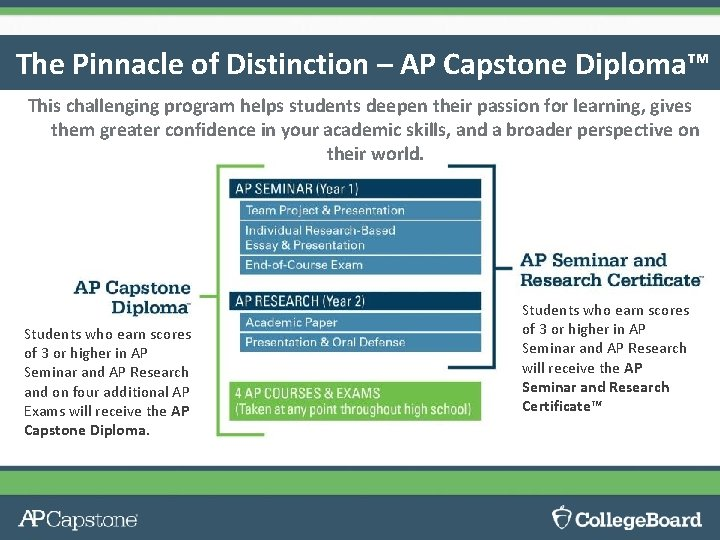 The Pinnacle of Distinction – AP Capstone Diploma™ This challenging program helps students deepen