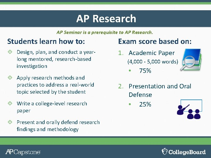 AP Research AP Seminar is a prerequisite to AP Research. Students learn how to: