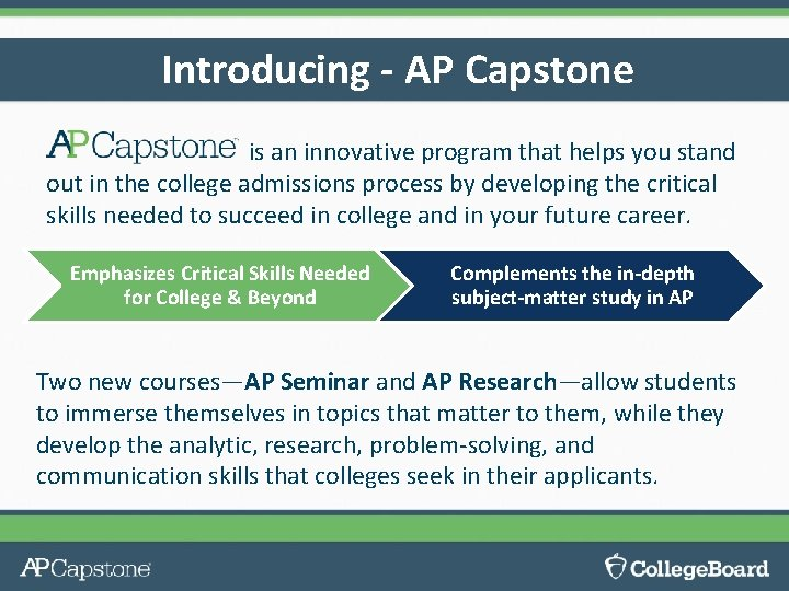 Introducing - AP Capstone is an innovative program that helps you stand out in