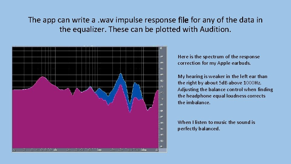The app can write a. wav impulse response file for any of the data