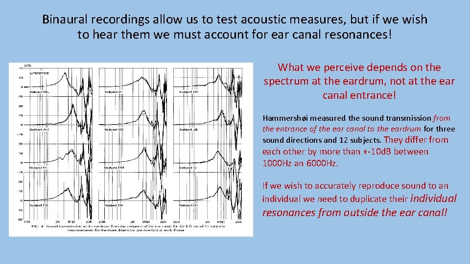 Binaural recordings allow us to test acoustic measures, but if we wish to hear