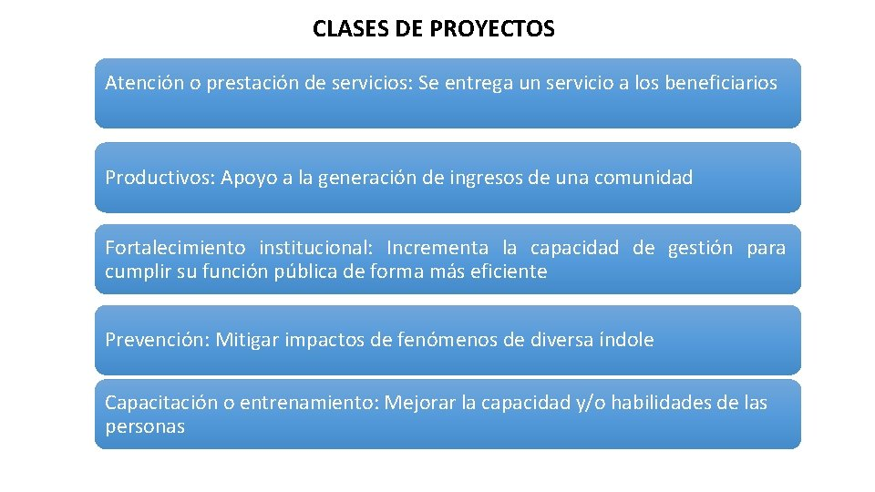 CLASES DE PROYECTOS Atención o prestación de servicios: Se entrega un servicio a los