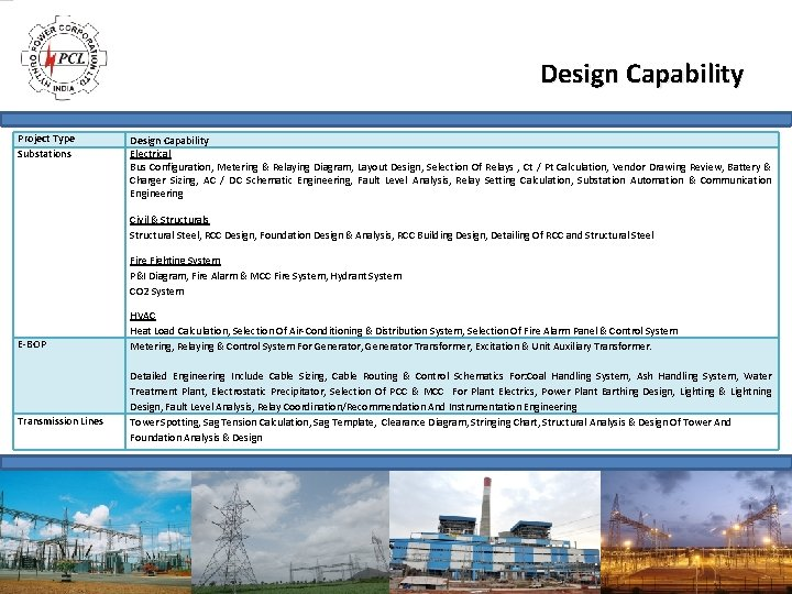 Design Capability Project Type Substations Design Capability Electrical Bus Configuration, Metering & Relaying Diagram,