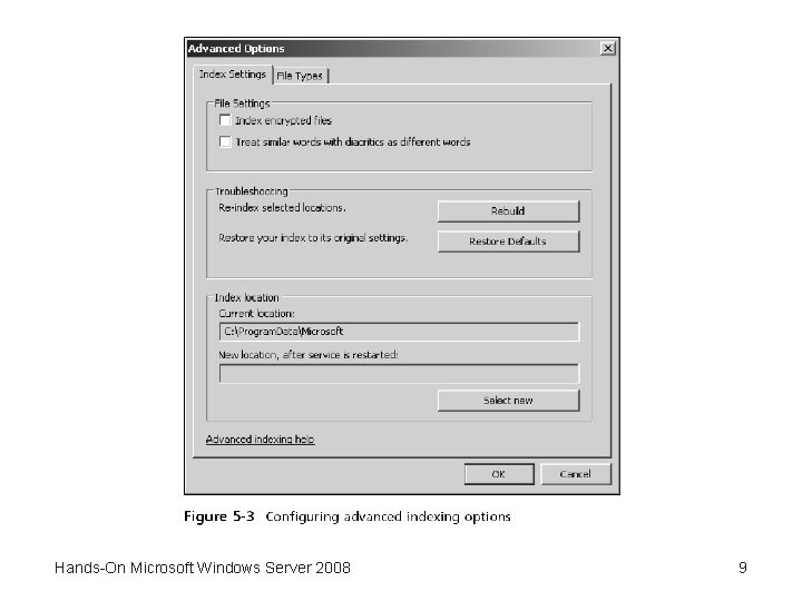 Hands-On Microsoft Windows Server 2008 9