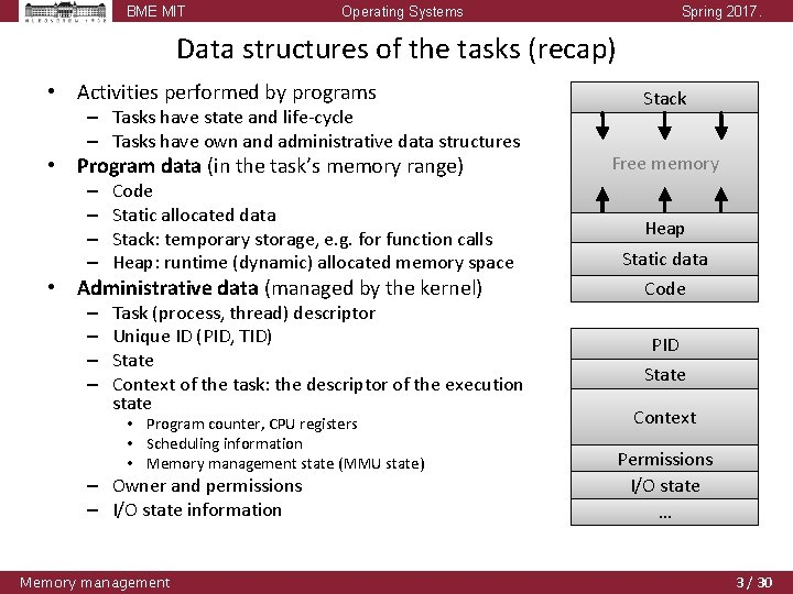 BME MIT Operating Systems Spring 2017. Data structures of the tasks (recap) • Activities
