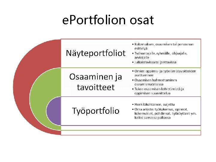 e. Portfolion osat